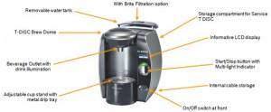 Bosch TAS6515GB Tassimo Coffee Maker